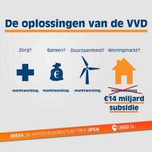 VVD-huizenmarkt-marktwerking1